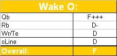 Wake O 14