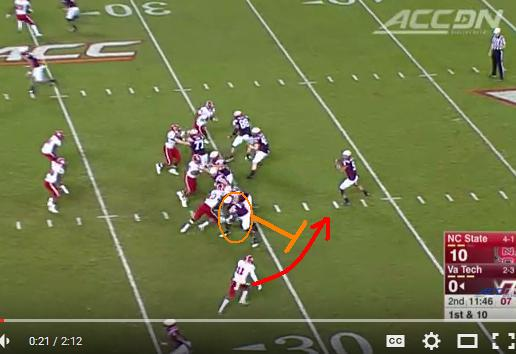 20-20 field vision, and the footwork to get there.