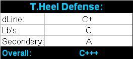 Heel D 15