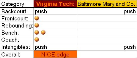 bmore-mary-co-match-ups